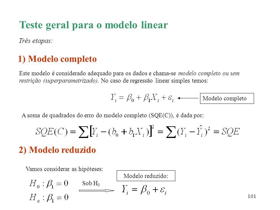 101 Teste geral para o modelo linear Três etapas: 1) Modelo completo Este modelo é considerado adequado para os dados e chama-se modelo completo ou se