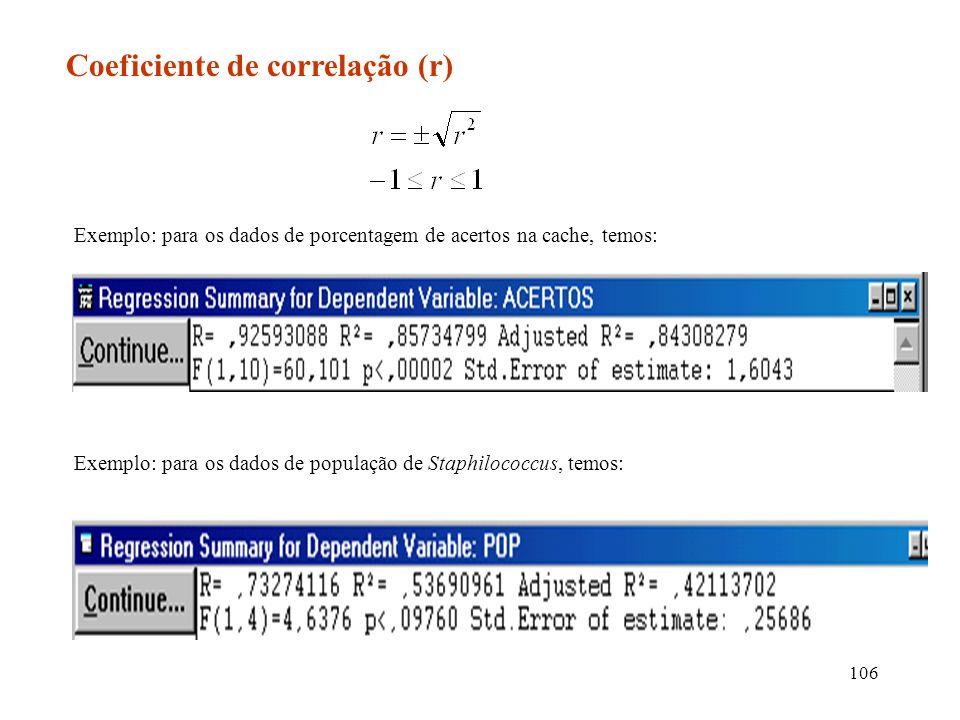 106 Coeficiente de correlação (r) Exemplo: para os dados de população de Staphilococcus, temos: Exemplo: para os dados de porcentagem de acertos na ca