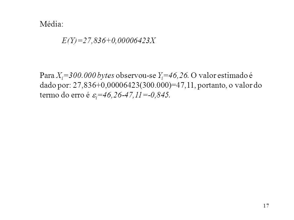 17 E(Y)=27,836+0,00006423X Média: Para X i =300.000 bytes observou-se Y i =46,26. O valor estimado é dado por: 27,836+0,00006423(300.000)=47,11, porta