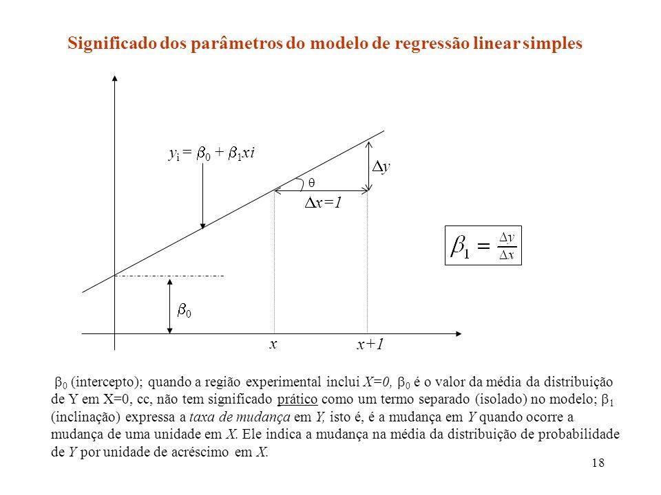 18 Significado dos parâmetros do modelo de regressão linear simples 0 x x+1 x=1 y y i = 0 + 1 xi 0 (intercepto); quando a região experimental inclui X