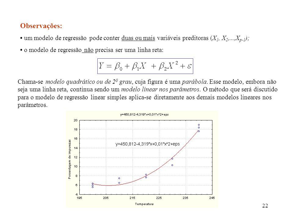 22 Observações: um modelo de regressão pode conter duas ou mais variáveis preditoras (X 1, X 2,...,X p-1 ); o modelo de regressão não precisa ser uma