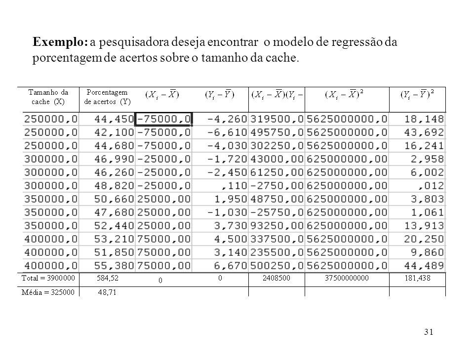 31 Exemplo: a pesquisadora deseja encontrar o modelo de regressão da porcentagem de acertos sobre o tamanho da cache.