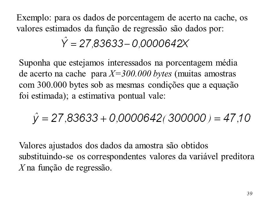 39 Exemplo: para os dados de porcentagem de acerto na cache, os valores estimados da função de regressão são dados por: Suponha que estejamos interess
