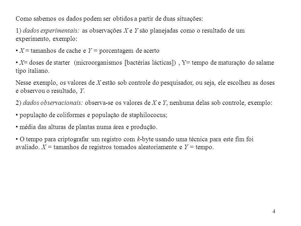 55 Inferência na análise de regressão Assumimos o modelo: 0 e 1 são os parâmetros; X i são constantes conhecidas, fixas.