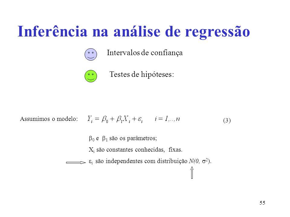 55 Inferência na análise de regressão Assumimos o modelo: 0 e 1 são os parâmetros; X i são constantes conhecidas, fixas. i são independentes com distr