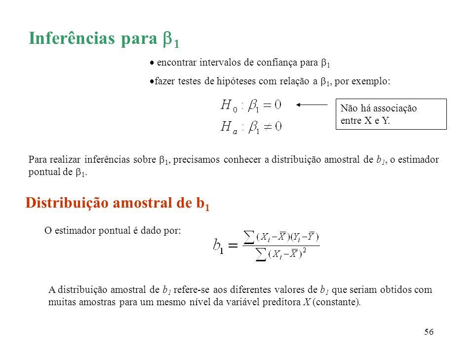 56 Inferências para 1 encontrar intervalos de confiança para 1 fazer testes de hipóteses com relação a 1, por exemplo: Não há associação entre X e Y.