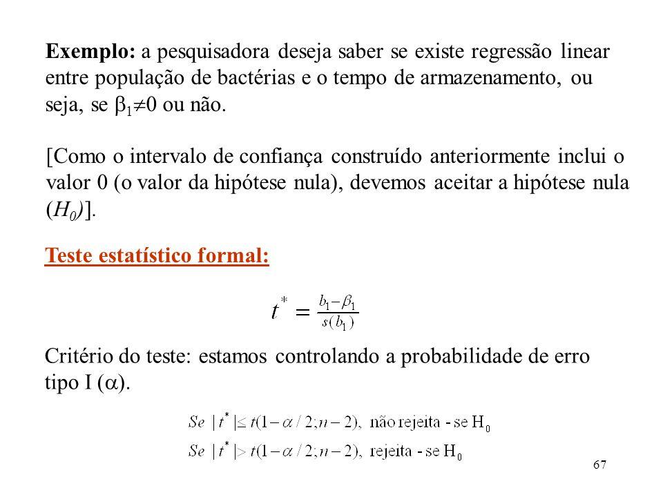 67 Critério do teste: estamos controlando a probabilidade de erro tipo I ( ). Teste estatístico formal: [Como o intervalo de confiança construído ante