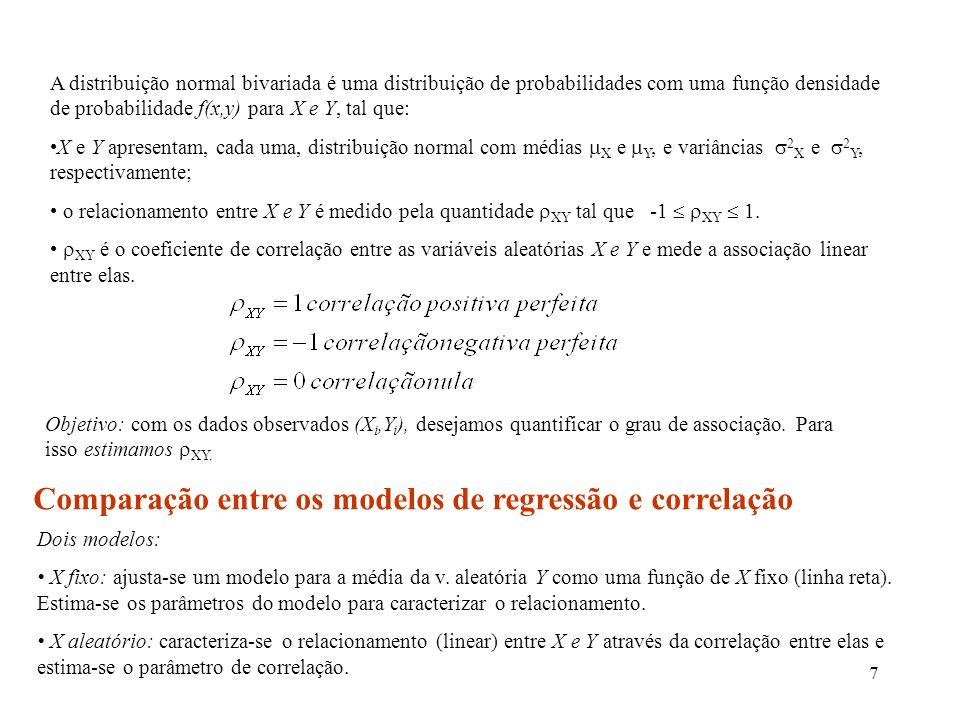 18 Significado dos parâmetros do modelo de regressão linear simples 0 x x+1 x=1 y y i = 0 + 1 xi 0 (intercepto); quando a região experimental inclui X=0, 0 é o valor da média da distribuição de Y em X=0, cc, não tem significado prático como um termo separado (isolado) no modelo; 1 (inclinação) expressa a taxa de mudança em Y, isto é, é a mudança em Y quando ocorre a mudança de uma unidade em X.
