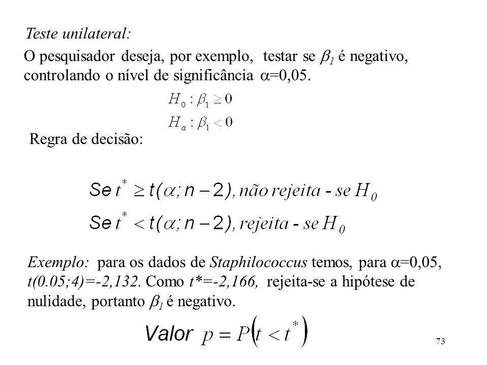 73 Teste unilateral: O pesquisador deseja, por exemplo, testar se 1 é negativo, controlando o nível de significância =0,05. Regra de decisão: Exemplo: