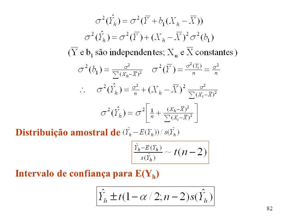 82 Distribuição amostral de Intervalo de confiança para E(Y h )