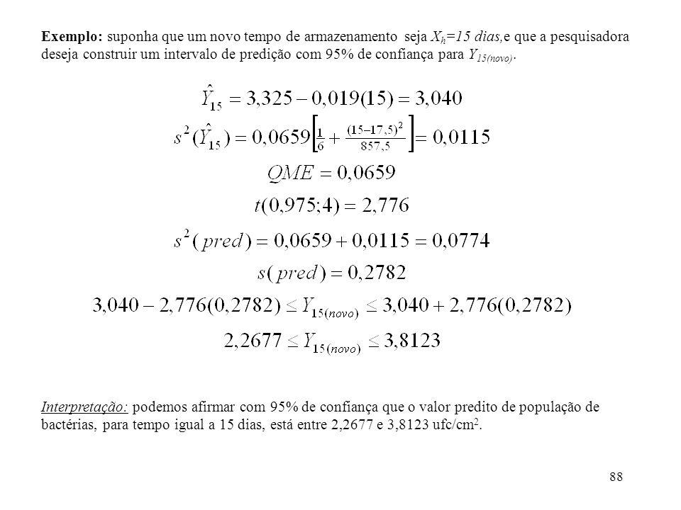 88 Exemplo: suponha que um novo tempo de armazenamento seja X h =15 dias,e que a pesquisadora deseja construir um intervalo de predição com 95% de con