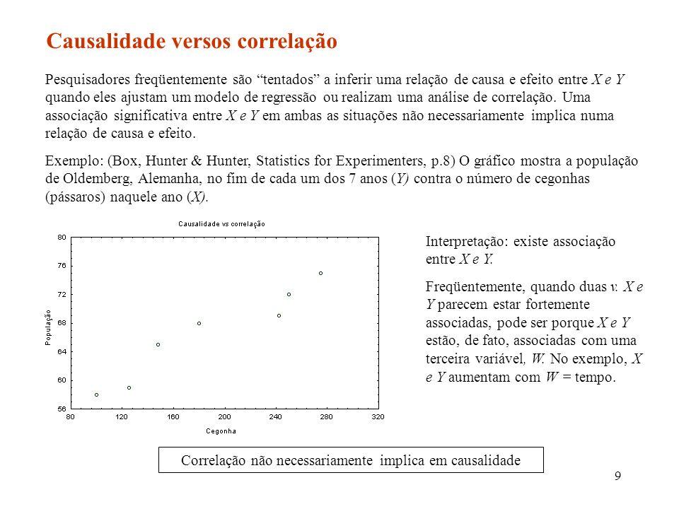 9 Causalidade versos correlação Pesquisadores freqüentemente são tentados a inferir uma relação de causa e efeito entre X e Y quando eles ajustam um m