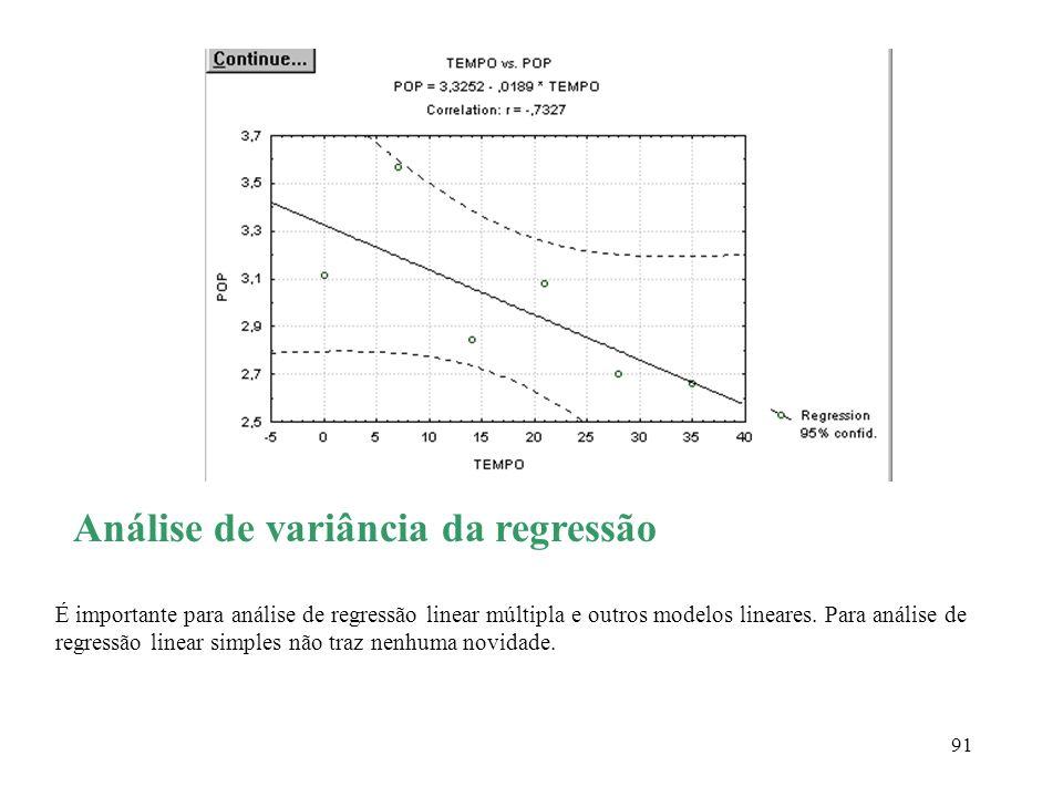 91 Análise de variância da regressão É importante para análise de regressão linear múltipla e outros modelos lineares. Para análise de regressão linea