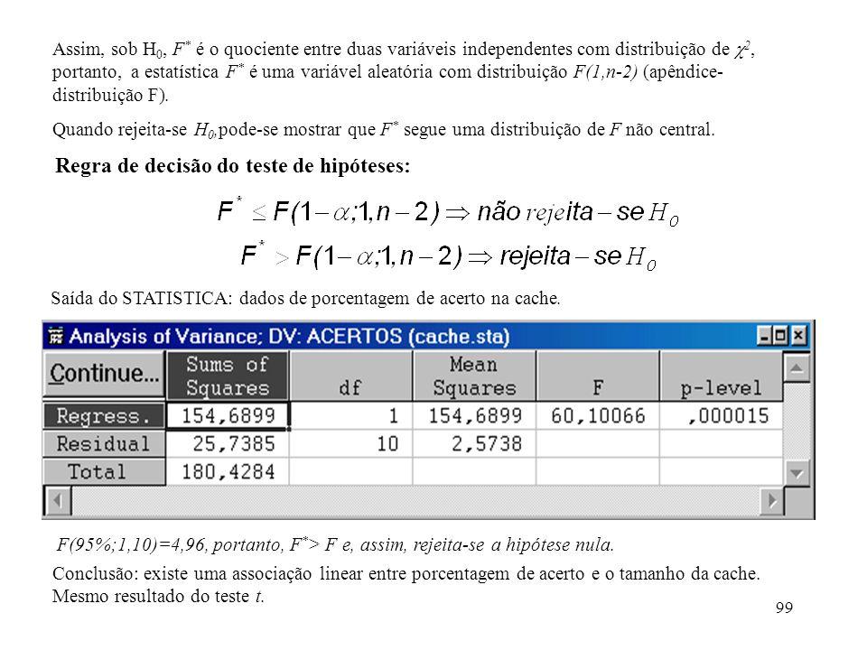 99 Assim, sob H 0, F * é o quociente entre duas variáveis independentes com distribuição de 2, portanto, a estatística F * é uma variável aleatória co