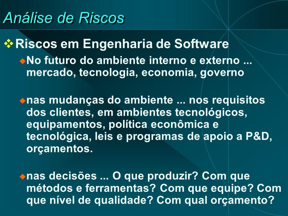 Análise de Riscos Riscos em Engenharia de Software No futuro do ambiente interno e externo...