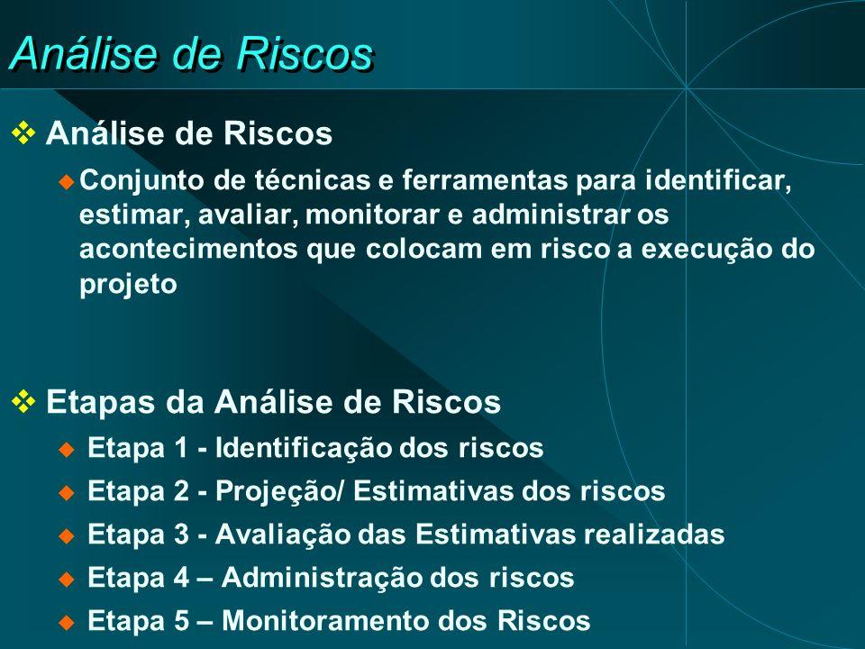 Análise de Riscos Conjunto de técnicas e ferramentas para identificar, estimar, avaliar, monitorar e administrar os acontecimentos que colocam em risco a execução do projeto Etapas da Análise de Riscos Etapa 1 - Identificação dos riscos Etapa 2 - Projeção/ Estimativas dos riscos Etapa 3 - Avaliação das Estimativas realizadas Etapa 4 – Administração dos riscos Etapa 5 – Monitoramento dos Riscos