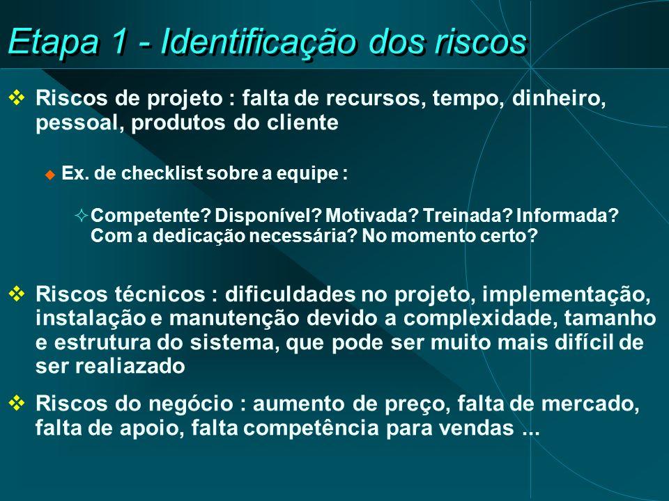 Etapa 1 - Identificação dos riscos Riscos de projeto : falta de recursos, tempo, dinheiro, pessoal, produtos do cliente Ex.