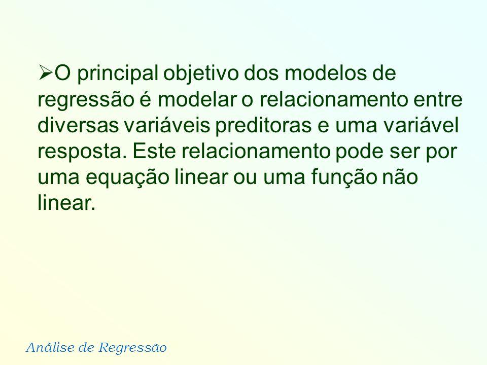 Análise de Regressão O principal objetivo dos modelos de regressão é modelar o relacionamento entre diversas variáveis preditoras e uma variável respo