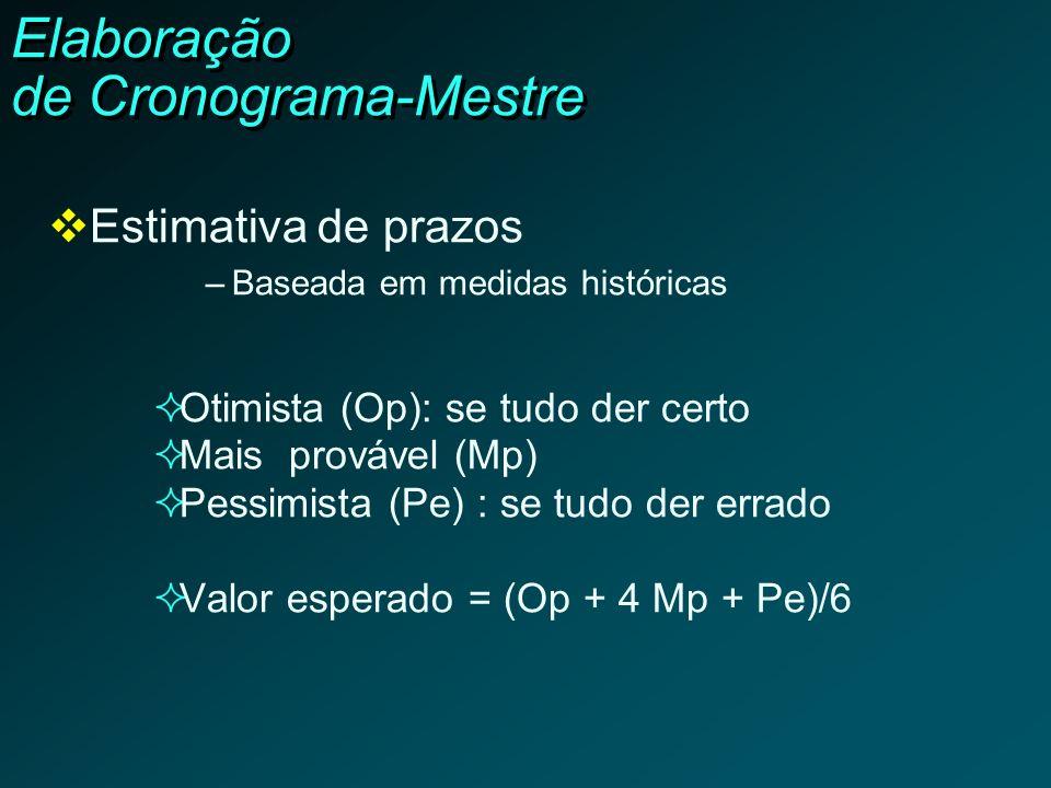 Elaboração de Cronograma-Mestre Estimativa de prazos –Baseada em medidas históricas Otimista (Op): se tudo der certo Mais provável (Mp) Pessimista (Pe