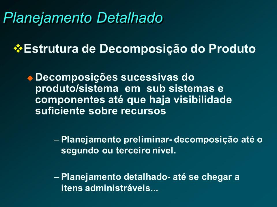 Planejamento Detalhado Estrutura de Decomposição do Produto Decomposições sucessivas do produto/sistema em sub sistemas e componentes até que haja vis