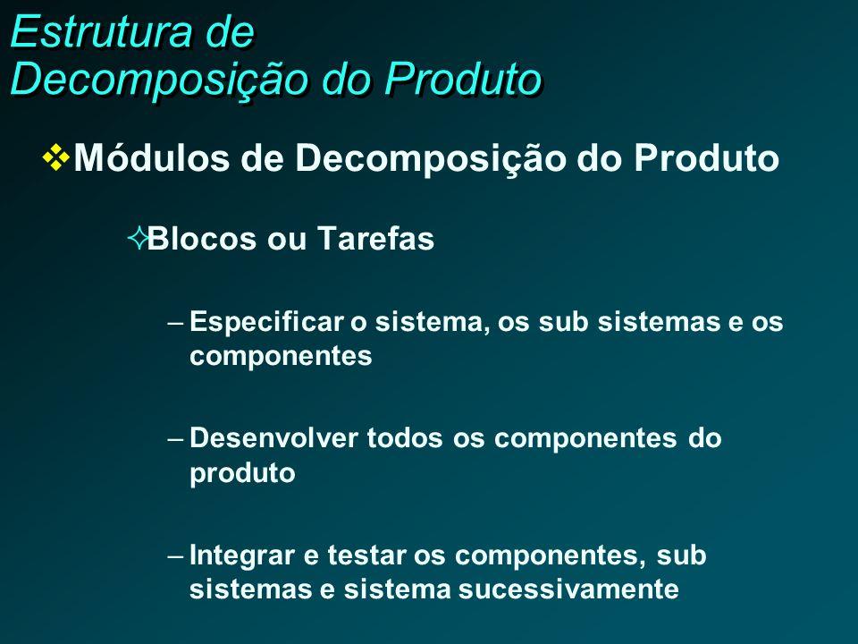 Estrutura de Decomposição do Produto Módulos de Decomposição do Produto Blocos ou Tarefas –Especificar o sistema, os sub sistemas e os componentes –De