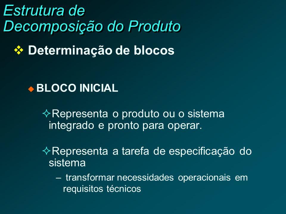 Estrutura de Decomposição do Produto Determinação de blocos BLOCO INICIAL Representa o produto ou o sistema integrado e pronto para operar. Representa
