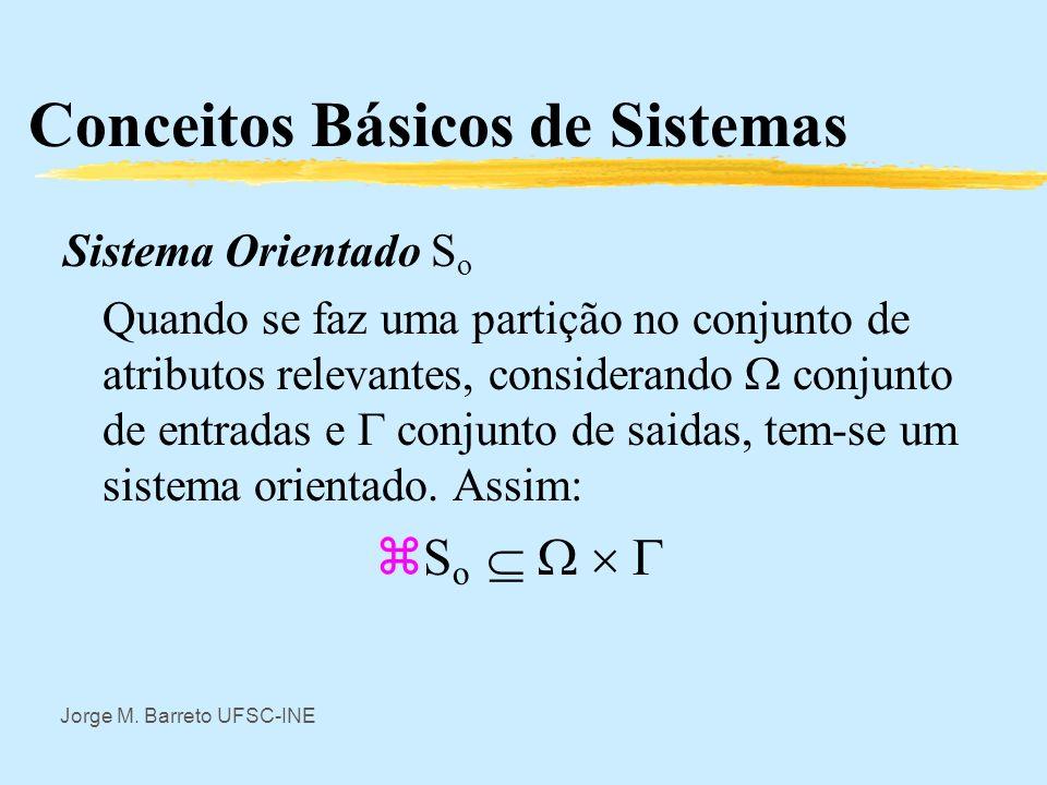 Jorge M. Barreto UFSC-INE Conceitos Básicos de Sistemas Sistema Geral: S g Seja o conjunto de atributos relavantes de um sistema: A 1, A 2, A 3,...A n