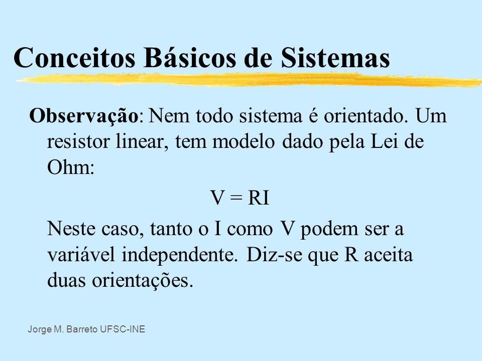 Jorge M. Barreto UFSC-INE Conceitos Básicos de Sistemas Sistema Orientado S o Quando se faz uma partição no conjunto de atributos relevantes, consider