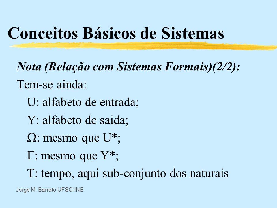 Jorge M. Barreto UFSC-INE Conceitos Básicos de Sistemas Nota (Relação com Sistemas Formais)(1/2): Em um sistema formal a cada aplicação de uma regra d
