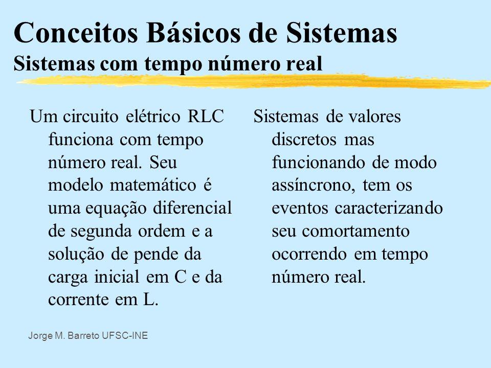 Jorge M. Barreto UFSC-INE Conceitos Básicos de Sistemas Nota (Relação com Sistemas Formais)(2/2): Tem-se ainda: U: alfabeto de entrada; Y: alfabeto de