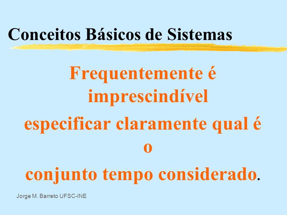 Jorge M. Barreto UFSC-INE Conceitos Básicos de Sistemas Sistemas com tempo número real Um circuito elétrico RLC funciona com tempo número real. Seu mo