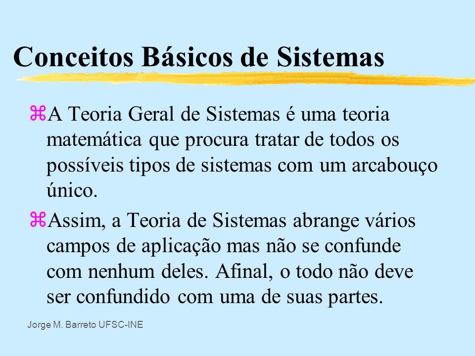 Jorge M.Barreto UFSC-INE Conceitos Básicos de Sistemas Observação: Nem todo sistema é orientado.