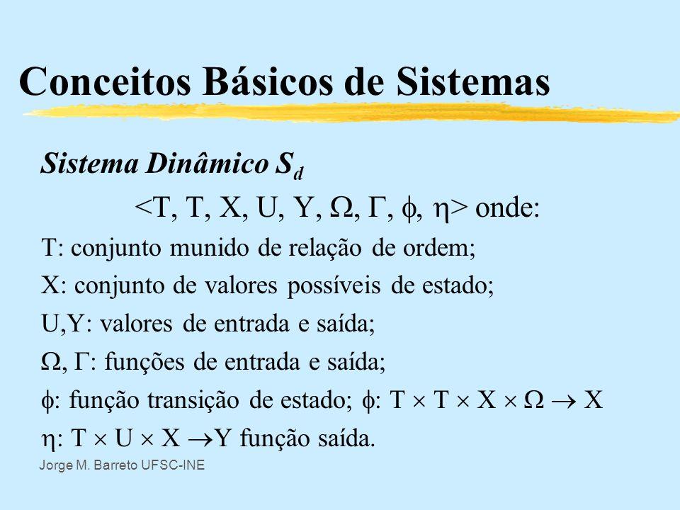 Jorge M. Barreto UFSC-INE Conceitos Básicos de Sistemas Sistema Funcional S f (Conceito de Estado): Em alguns sistemas orientados, a uma mesma entrada
