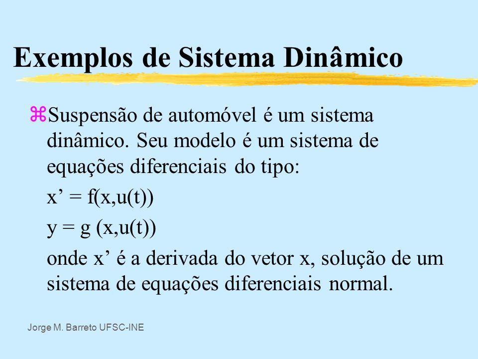 Jorge M. Barreto UFSC-INE Exemplos de Sistema Dinâmico zUm neurônio formal é um sistema dinâmico com #X=1, T=N, ou R dependendo de ser a tempo contínu