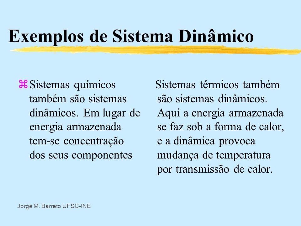 Jorge M. Barreto UFSC-INE Exemplos de Sistema Dinâmico zAssim como suspensão de um carro é um sistema mecânico dinâmico, circuitos elétricos são també