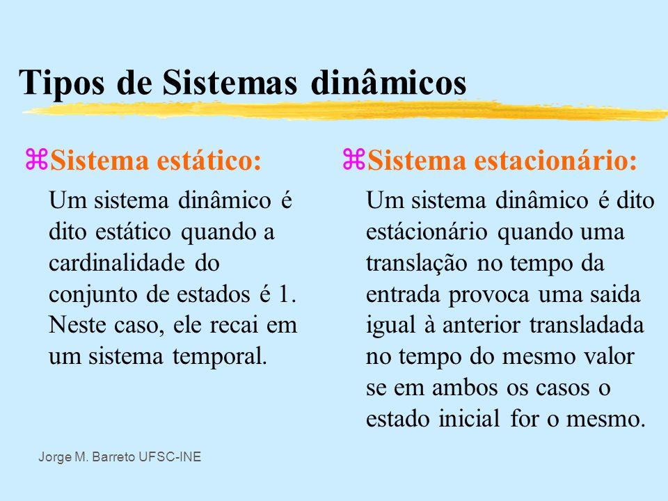Jorge M. Barreto UFSC-INE Exemplos de Sistema Dinâmico zSistemas químicos também são sistemas dinâmicos. Em lugar de energia armazenada tem-se concent