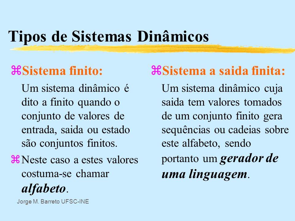 Jorge M. Barreto UFSC-INE Tipos de Sistemas dinâmicos zSistema quantizado: Um sistema dinâmico é dito a tempo quantizado quando o conjunto de valores