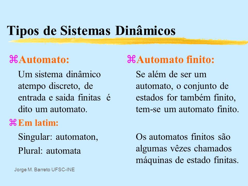 Jorge M. Barreto UFSC-INE Tipos de Sistemas Dinâmicos zSistema finito: Um sistema dinâmico é dito a finito quando o conjunto de valores de entrada, sa