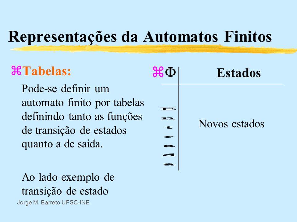 Jorge M. Barreto UFSC-INE Tipos de Sistemas Dinâmicos zAutomato: Um sistema dinâmico atempo discreto, de entrada e saida finitas é dito um automato. z