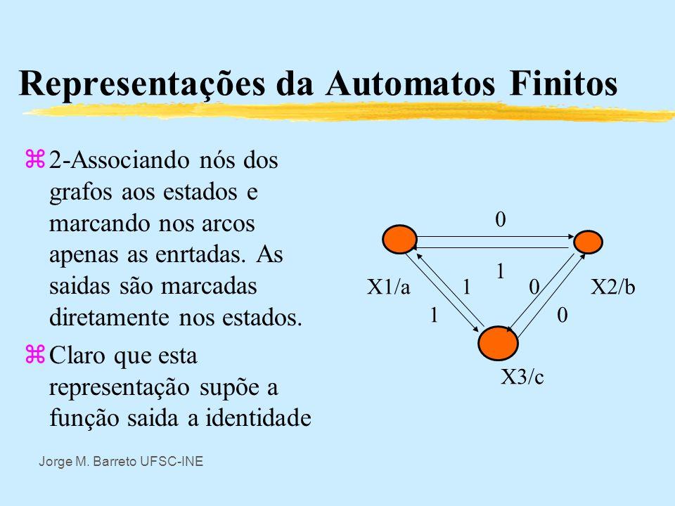 Jorge M. Barreto UFSC-INE Representações da Automatos Finitos zGrafos: Essencialmente dois tipos de grafos podem ser usados: 1-Associando nós dos graf