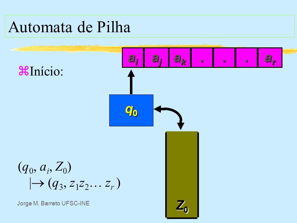 Jorge M. Barreto UFSC-INE Automato de Pilha zAutomato de Pilha é um automato que dispõe de uma pilha onde é capaz de escrever dados a serem usados fut
