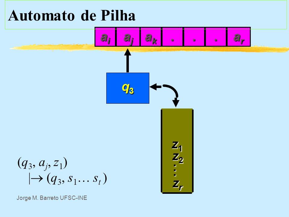 Jorge M. Barreto UFSC-INE zInício: (q 0, a i, Z 0 ) | (q 3, z 1 z 2 … z r ) aiaiaiai ajajajaj akakakak... arararar q0q0q0q0 Z0Z0Z0Z0 Automata de Pilha