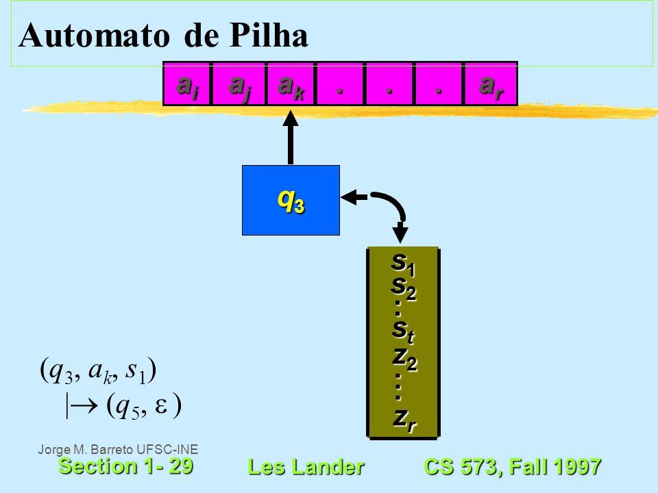 Jorge M. Barreto UFSC-INE (q 3, a j, z 1 ) | (q 3, s 1 … s t ) aiaiaiai ajajajaj akakakak... arararar q3q3q3q3 z1z1z1z1 zrzrzrzr... z2z2z2z2 Automato