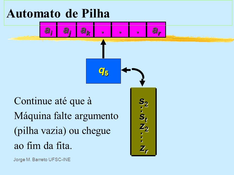 Jorge M. Barreto UFSC-INE CS 573, Fall 1997 Section 1- 29 Les Lander (q 3, a k, s 1 ) | (q 5, ) aiaiaiai ajajajaj akakakak... arararar q3q3q3q3 ststst
