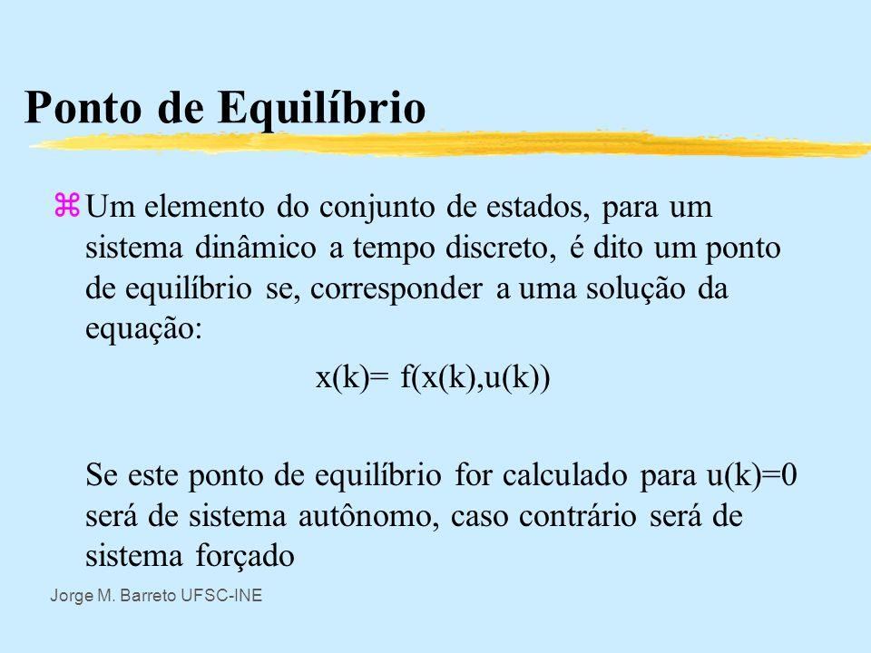 Jorge M. Barreto UFSC-INE Ponto de Equilíbrio zUm elemento do conjunto de estados, para um sistema dinâmico contínuo no tempo, é dito um ponto de equi
