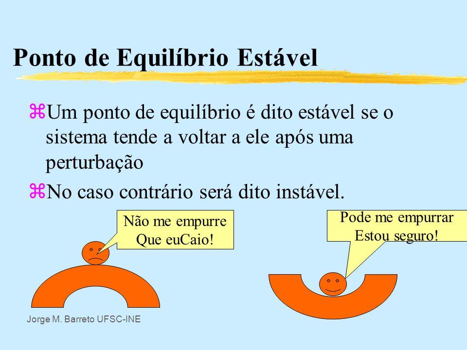 Jorge M. Barreto UFSC-INE Ponto de Equilíbrio (Nota) zPela definição de ponto de equilíbrio nota-se que o conceito, estudado em Lambda cálculo de pont