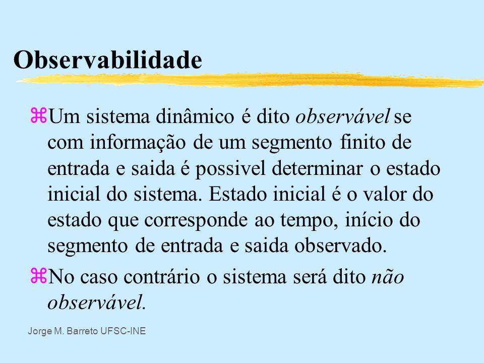 Jorge M. Barreto UFSC-INE Ponto de Equilíbrio Estável zUm ponto de equilíbrio é dito estável se o sistema tende a voltar a ele após uma perturbação zN