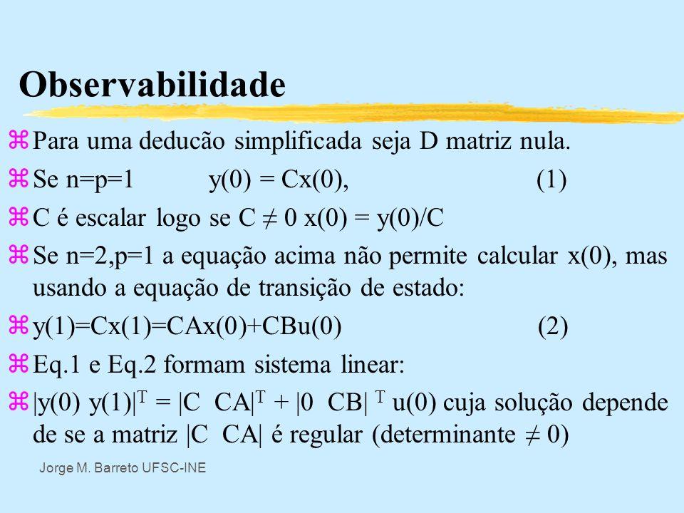Jorge M. Barreto UFSC-INE Observabilidade zComo exemplo, seja o sistema caracterizado pelo sistema de equações discretas, (como se costuma modelar red
