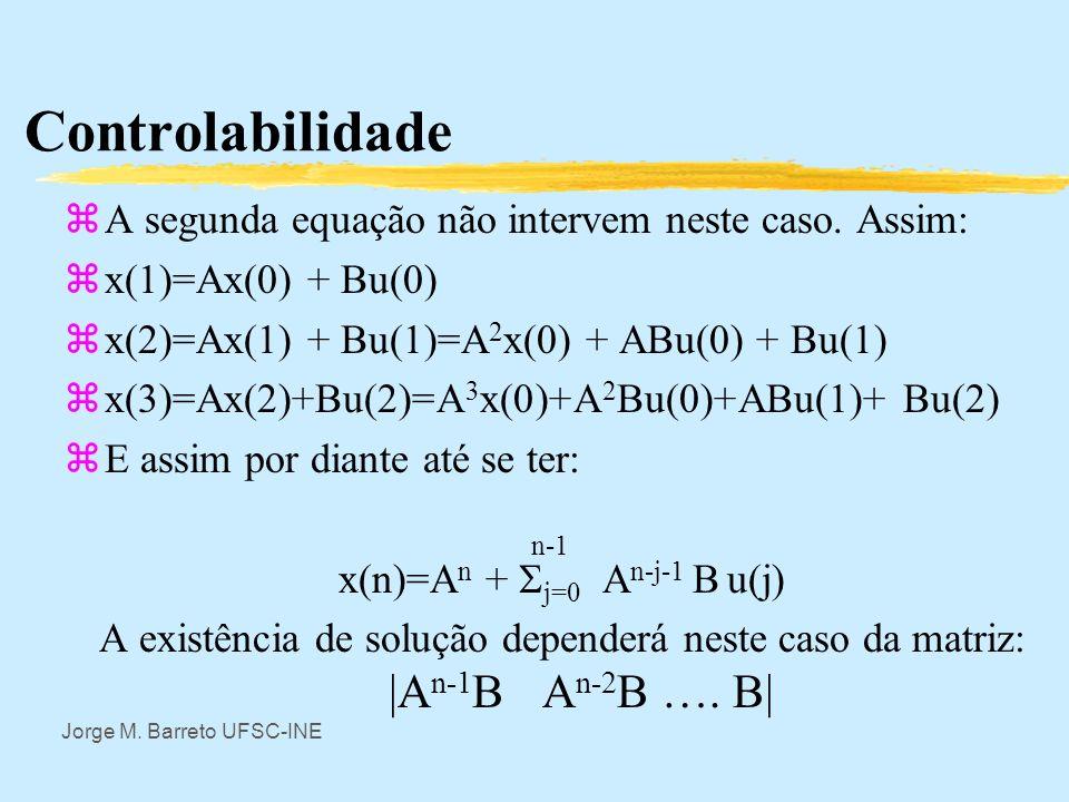 Jorge M. Barreto UFSC-INE Controlabilidade zSeja como exemplo, o mesmo sistema estudado em observabilidade, modelo de redes neurais síncronas no caso