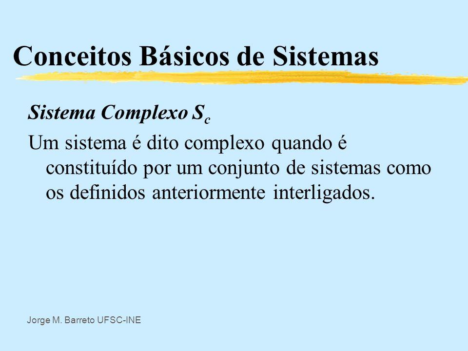 Jorge M. Barreto UFSC-INE Alcançabilidade zUm estado de um sistema dinâmico é dito alcançavel a partir de um outro estado se existe uma segmento de en